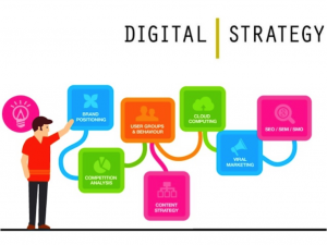 10 REASONS YOU NEED A DIGITAL MARKETING STRATEGY IN 2019